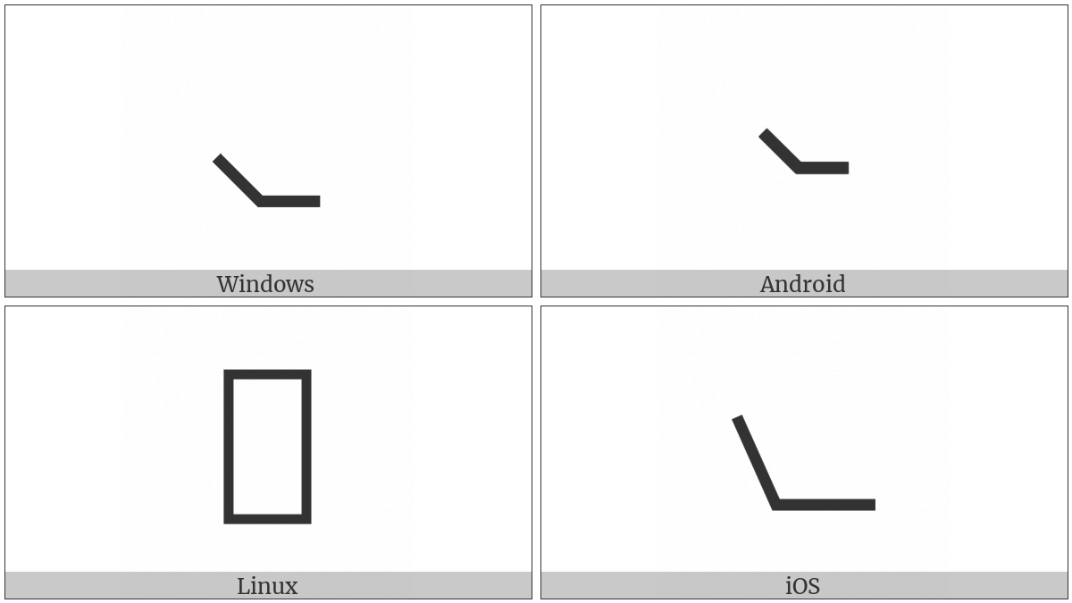 Oblique Angle Opening Up on various operating systems