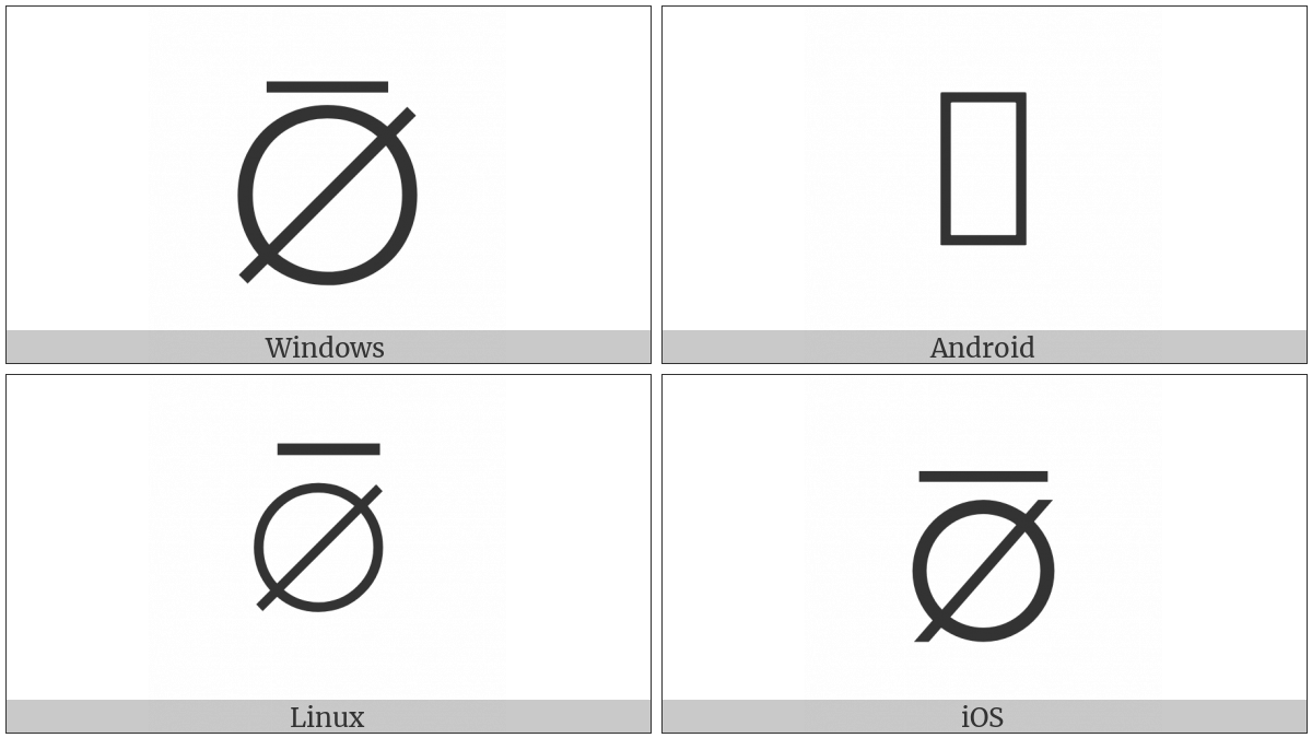 Empty Set With Overbar on various operating systems