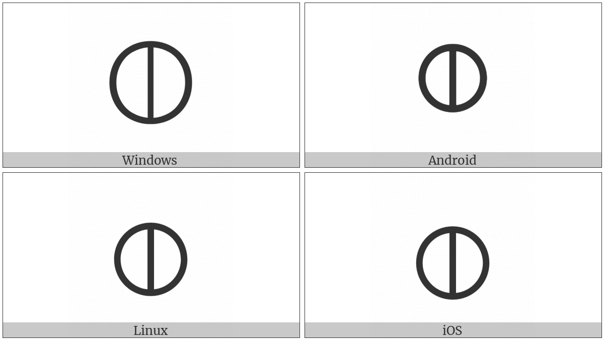 Circled Vertical Bar on various operating systems