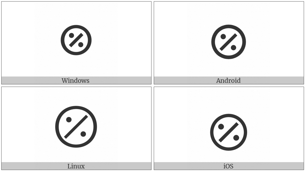 Circled Anticlockwise-Rotated Division Sign on various operating systems