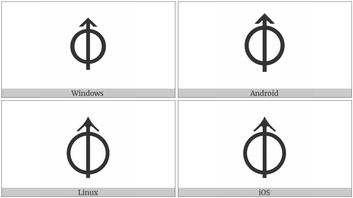 Up Arrow Through Circle on various operating systems