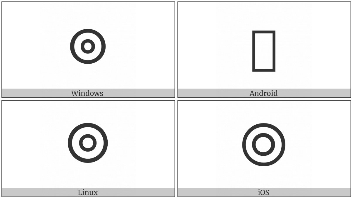 Circled White Bullet on various operating systems