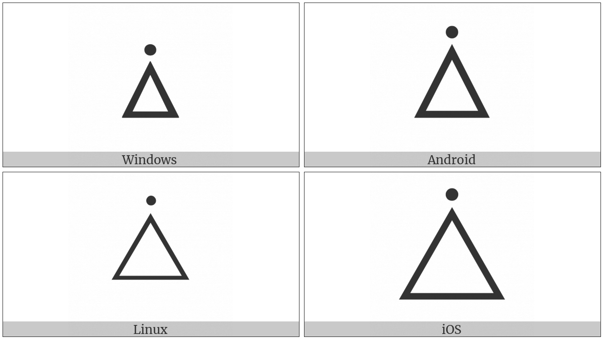 Triangle With Dot Above on various operating systems