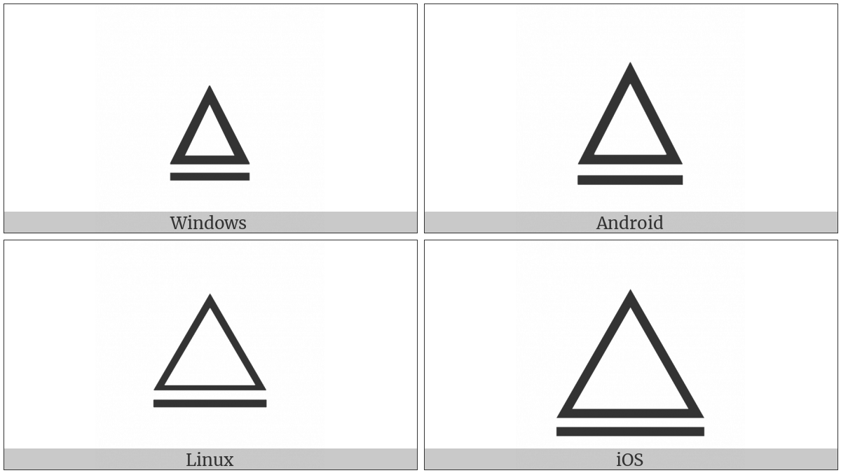 Triangle With Underbar on various operating systems