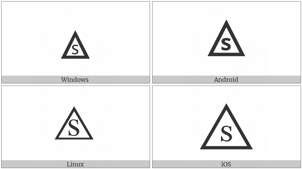 S In Triangle on various operating systems