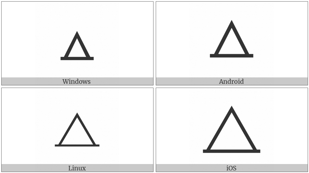Triangle With Serifs At Bottom on various operating systems