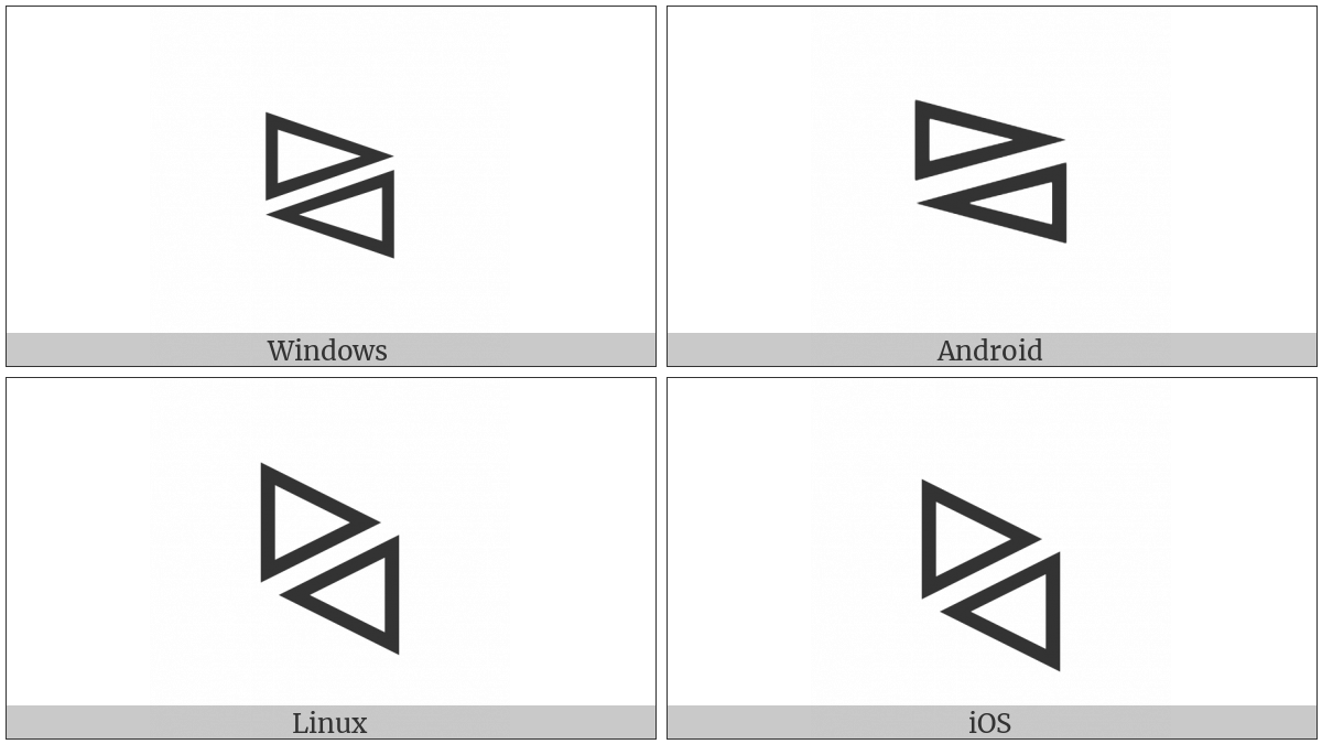 Right Triangle Above Left Triangle on various operating systems