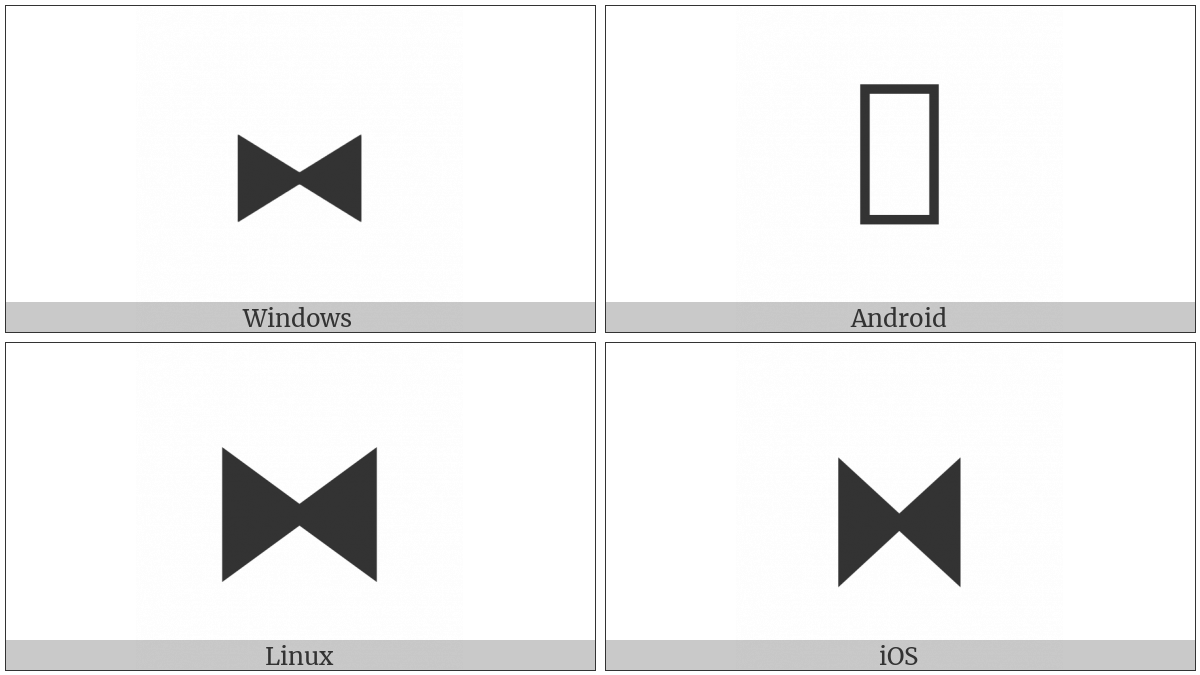 Black Bowtie on various operating systems