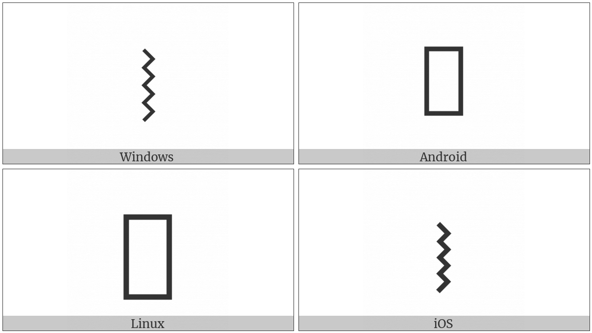 Left Wiggly Fence on various operating systems