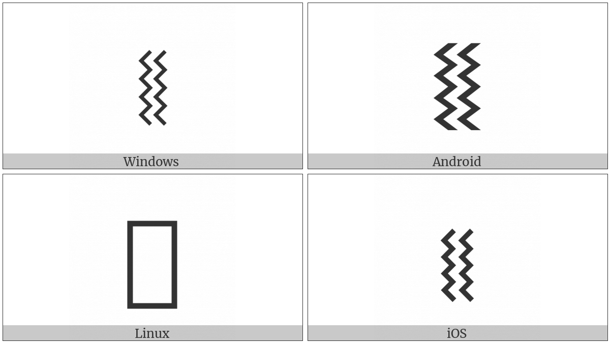 Right Double Wiggly Fence on various operating systems