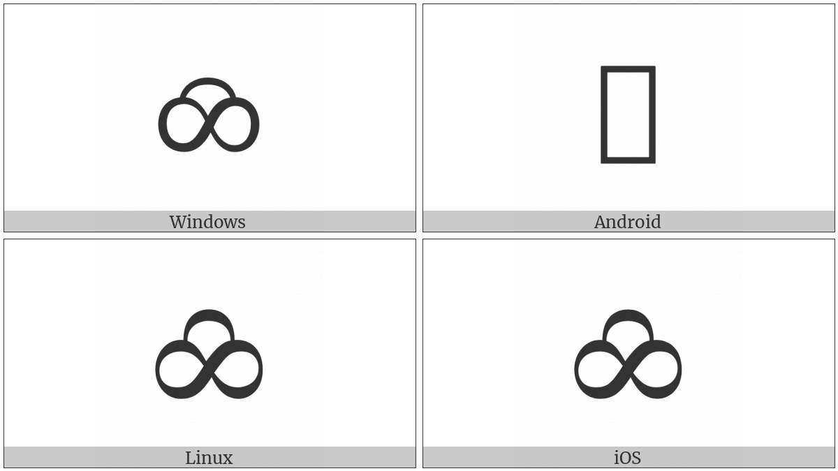 Tie Over Infinity on various operating systems