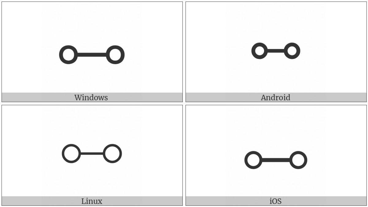 Double-Ended Multimap on various operating systems