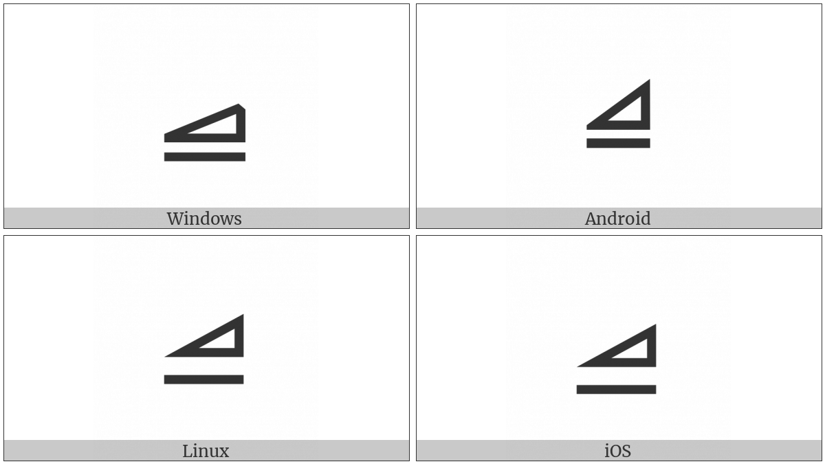 Increases As on various operating systems