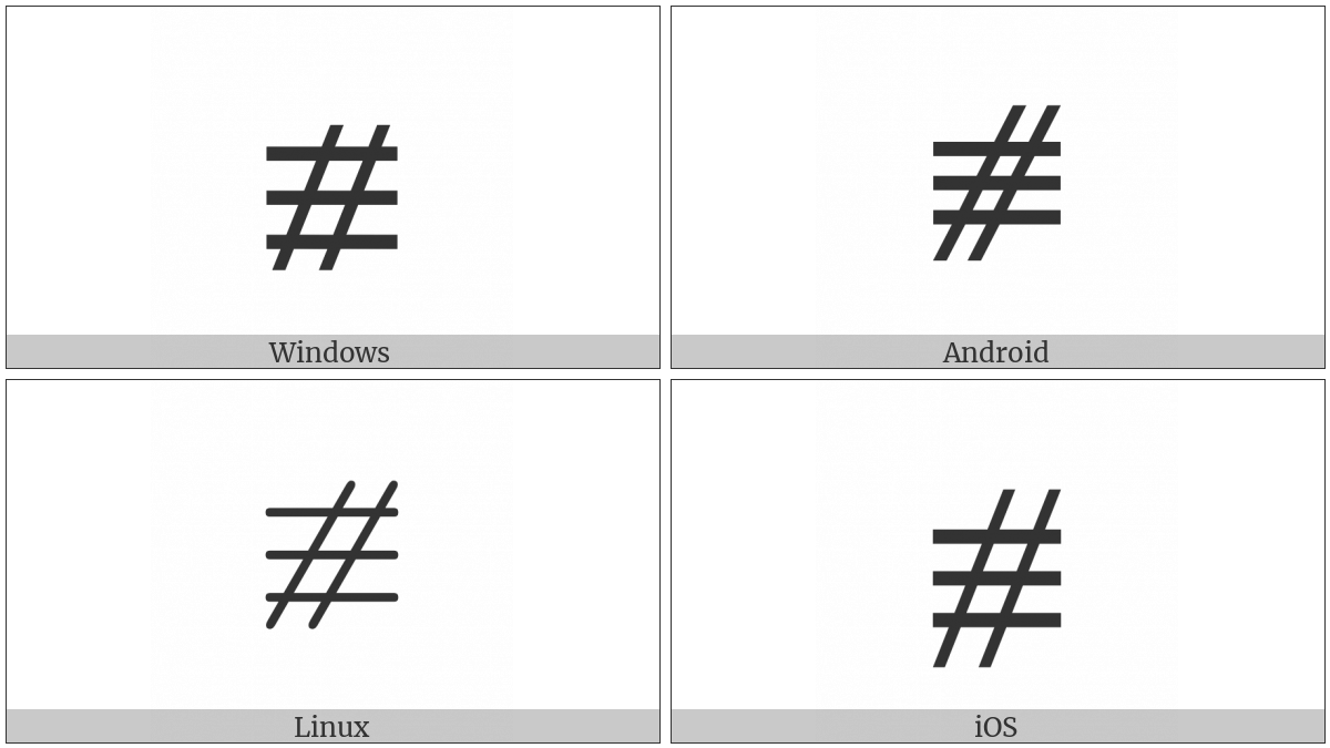 Identical To And Slanted Parallel on various operating systems