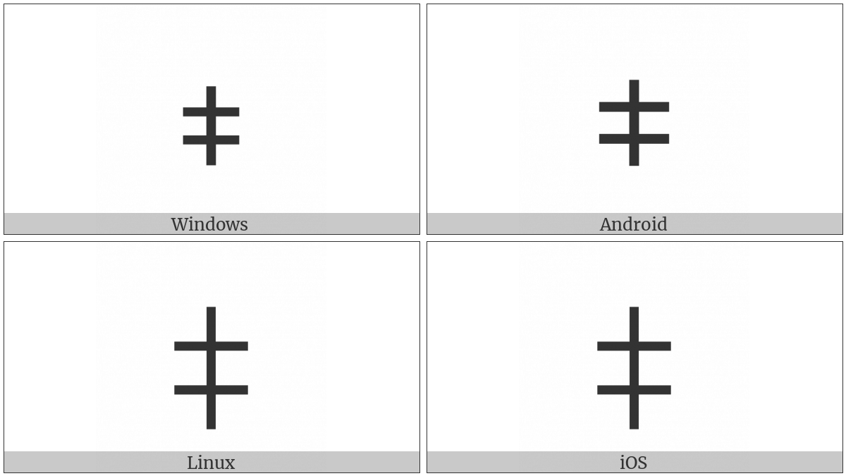 Thermodynamic on various operating systems