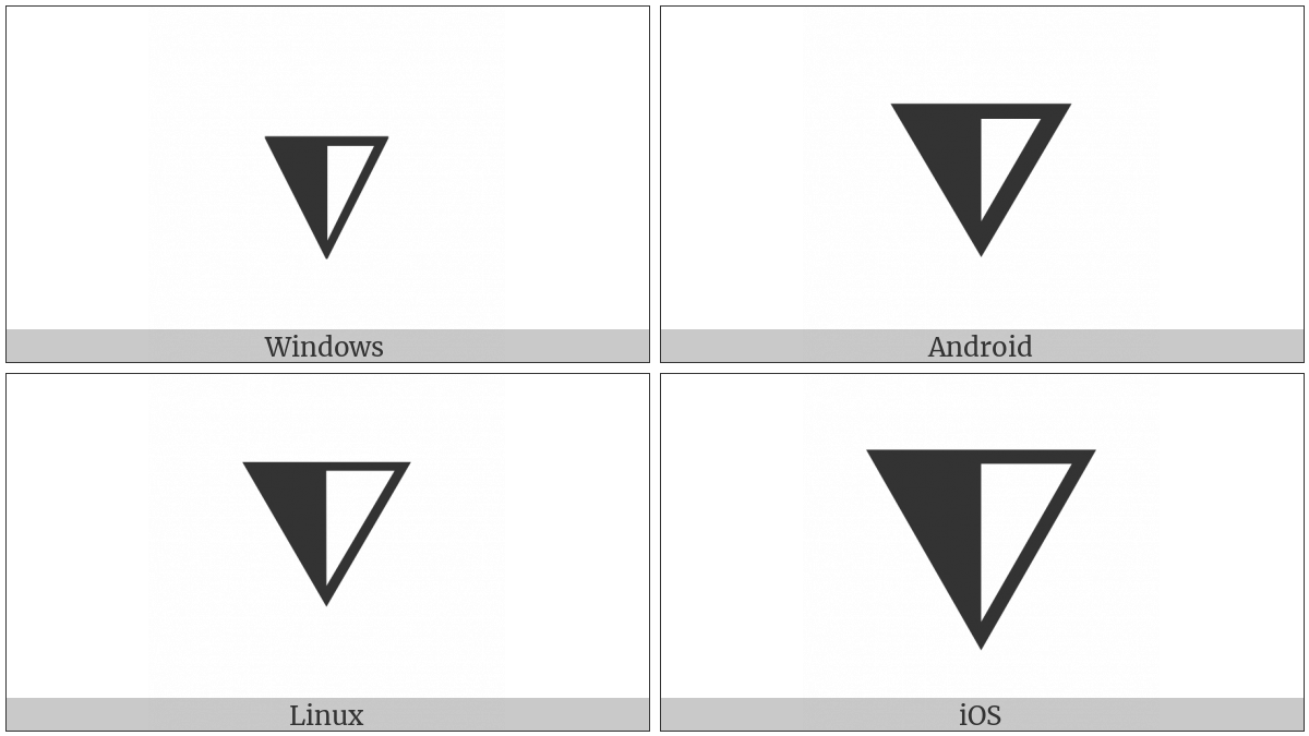 Down-Pointing Triangle With Left Half Black on various operating systems