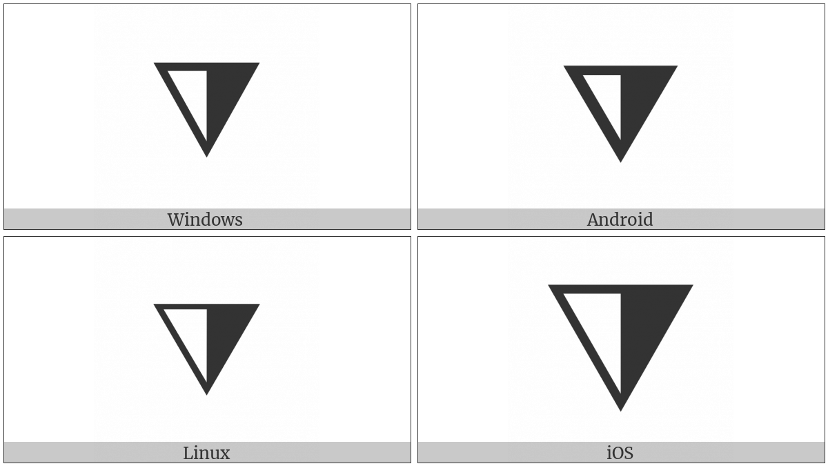 Down-Pointing Triangle With Right Half Black on various operating systems