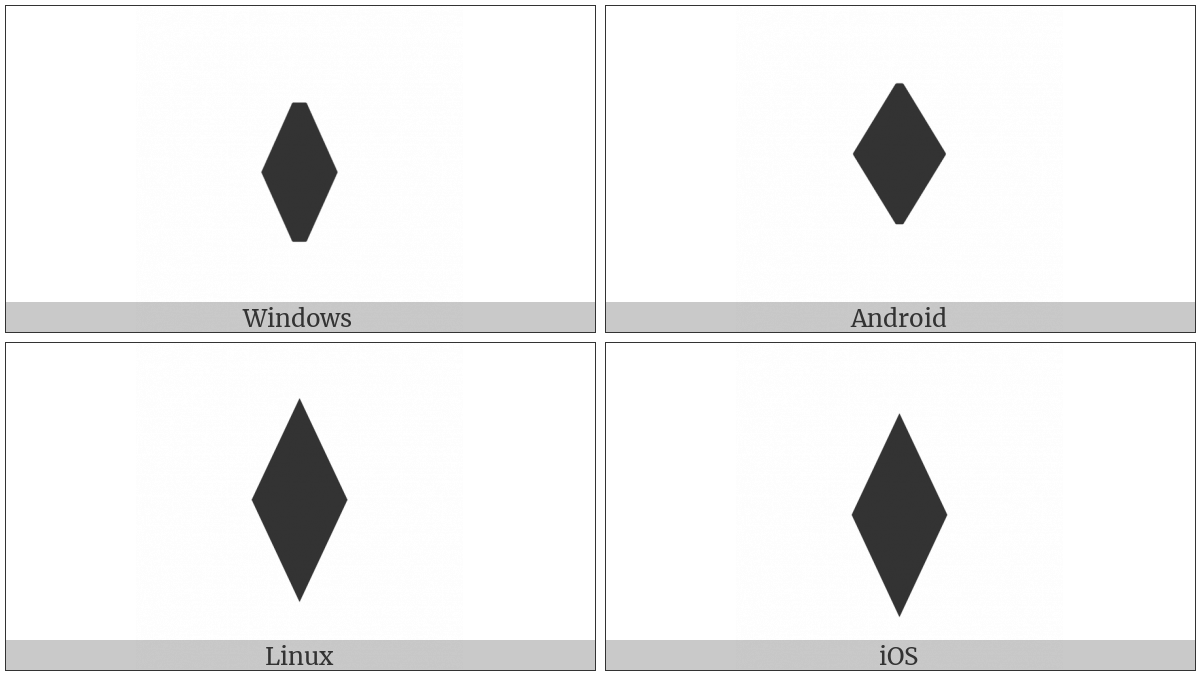 Black Lozenge on various operating systems