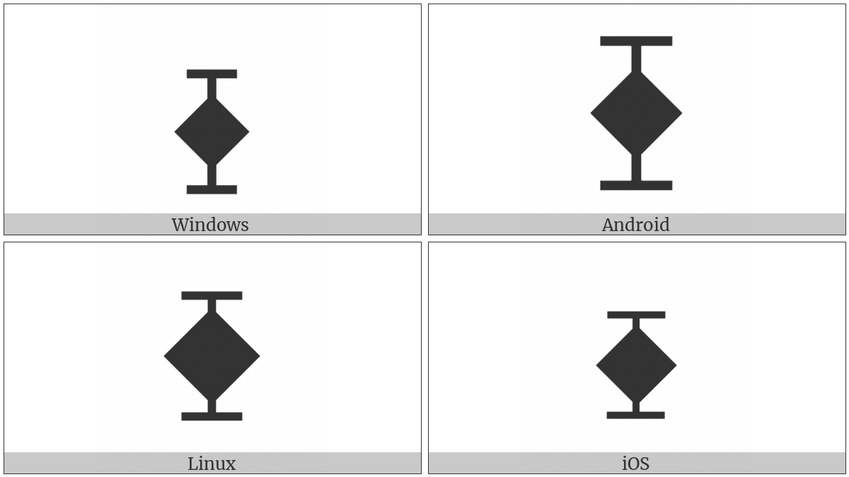 Error-Barred Black Diamond on various operating systems