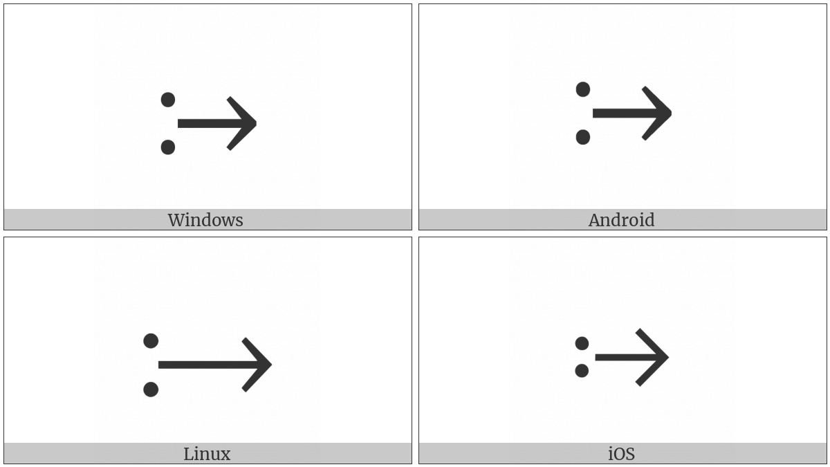 Rule-Delayed on various operating systems