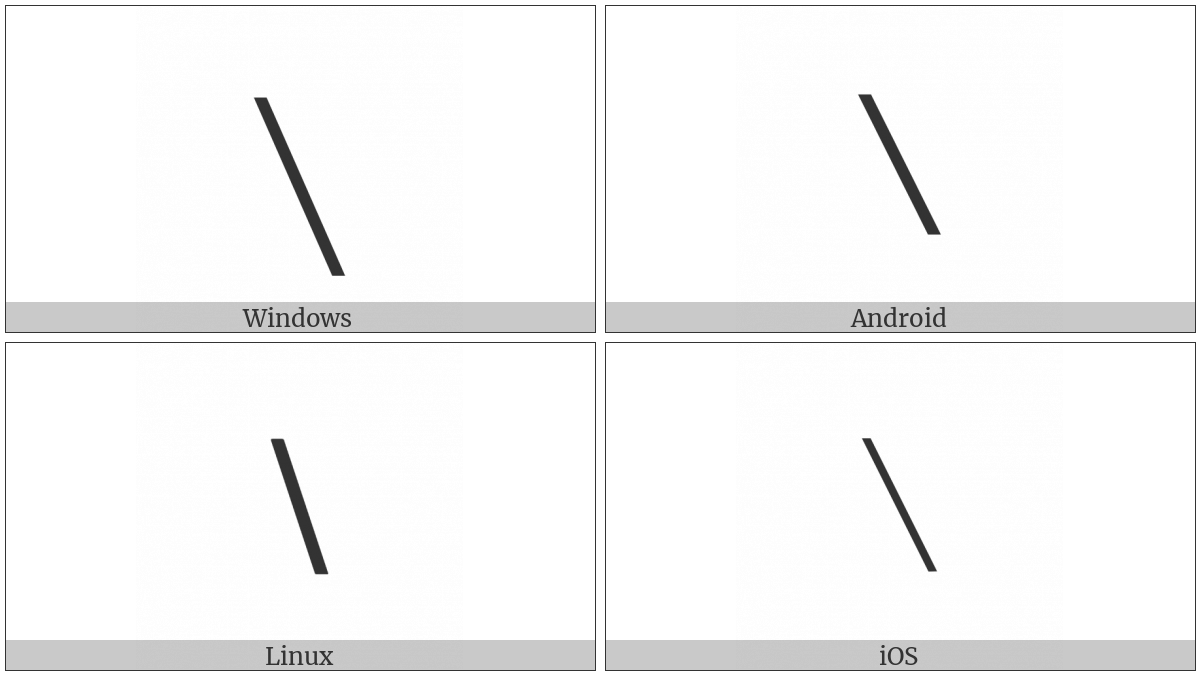 Reverse Solidus Operator on various operating systems