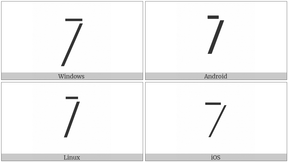 Solidus With Overbar on various operating systems