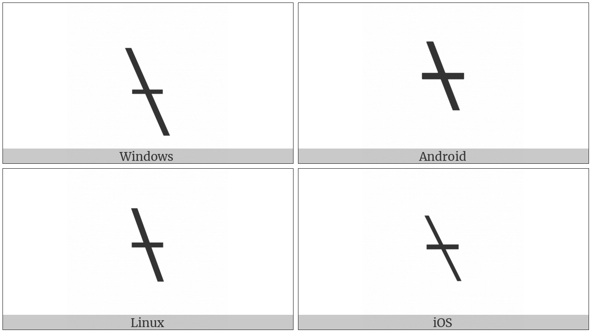 Reverse Solidus With Horizontal Stroke on various operating systems