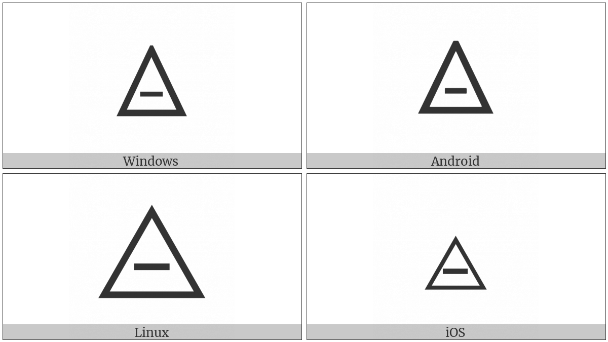 Minus Sign In Triangle Utf 8 Icons