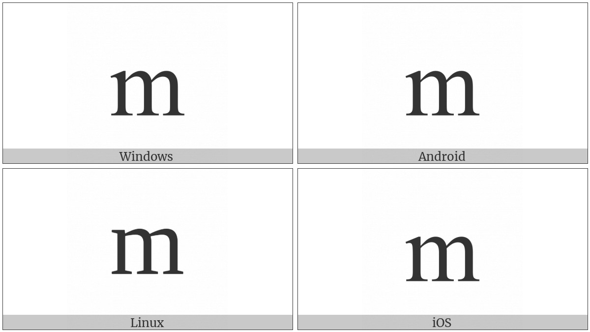 Latin Small Letter M on various operating systems