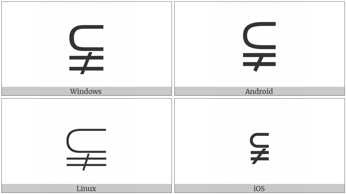 Subset Of Above Not Equal To Utf 8 Icons