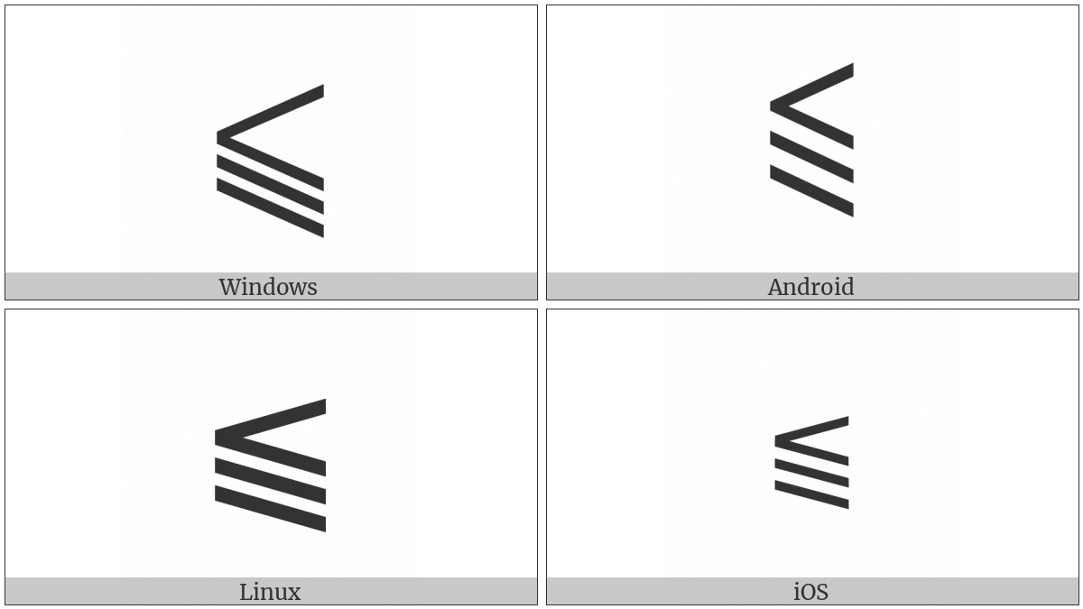Double Line Slanted Less Than Or Equal To Utf 8 Icons