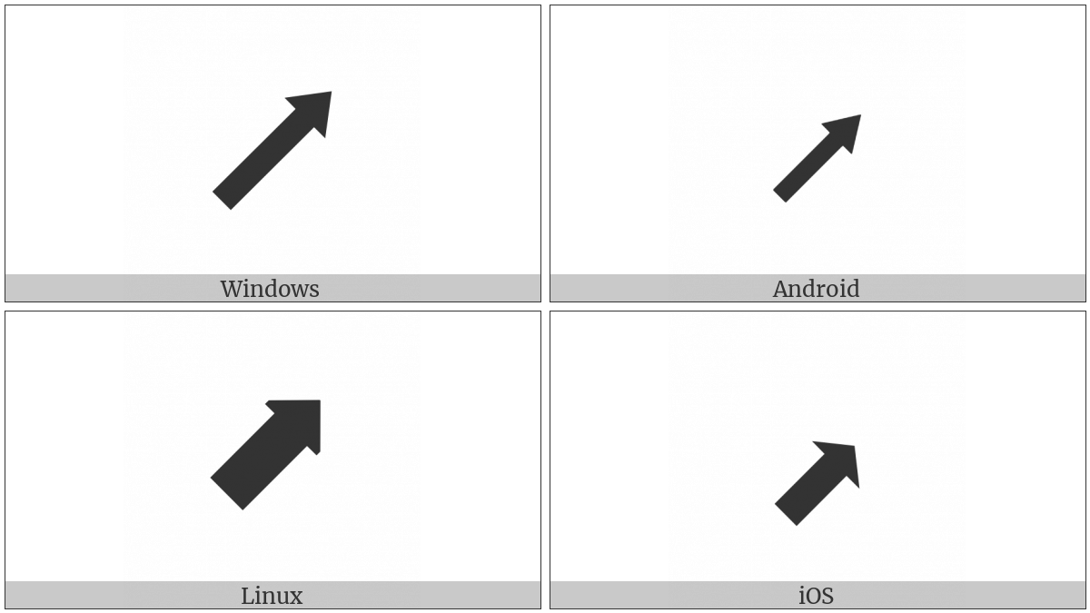 North East Black Arrow on various operating systems