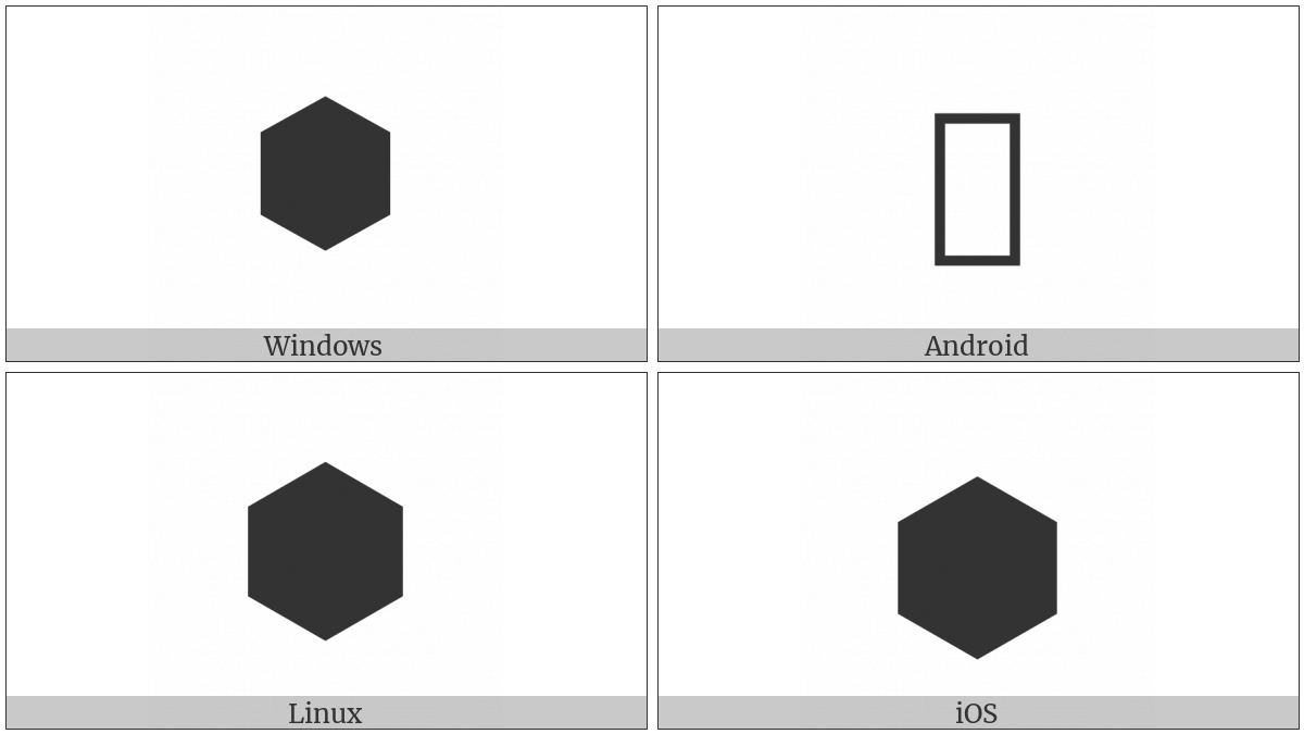 Black Hexagon on various operating systems