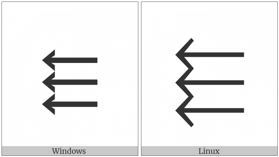 Three Leftwards Arrows on various operating systems