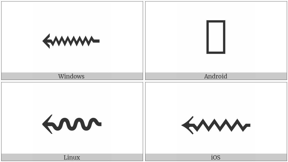 Long Leftwards Squiggle Arrow on various operating systems