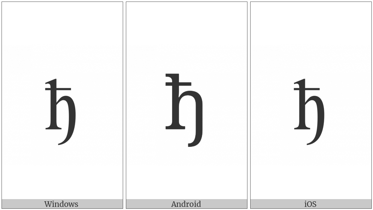 CYRILLIC SMALL LETTER DJE utf-8 character