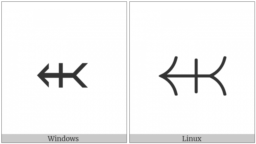 Leftwards Arrow With Tail With Vertical Stroke on various operating systems