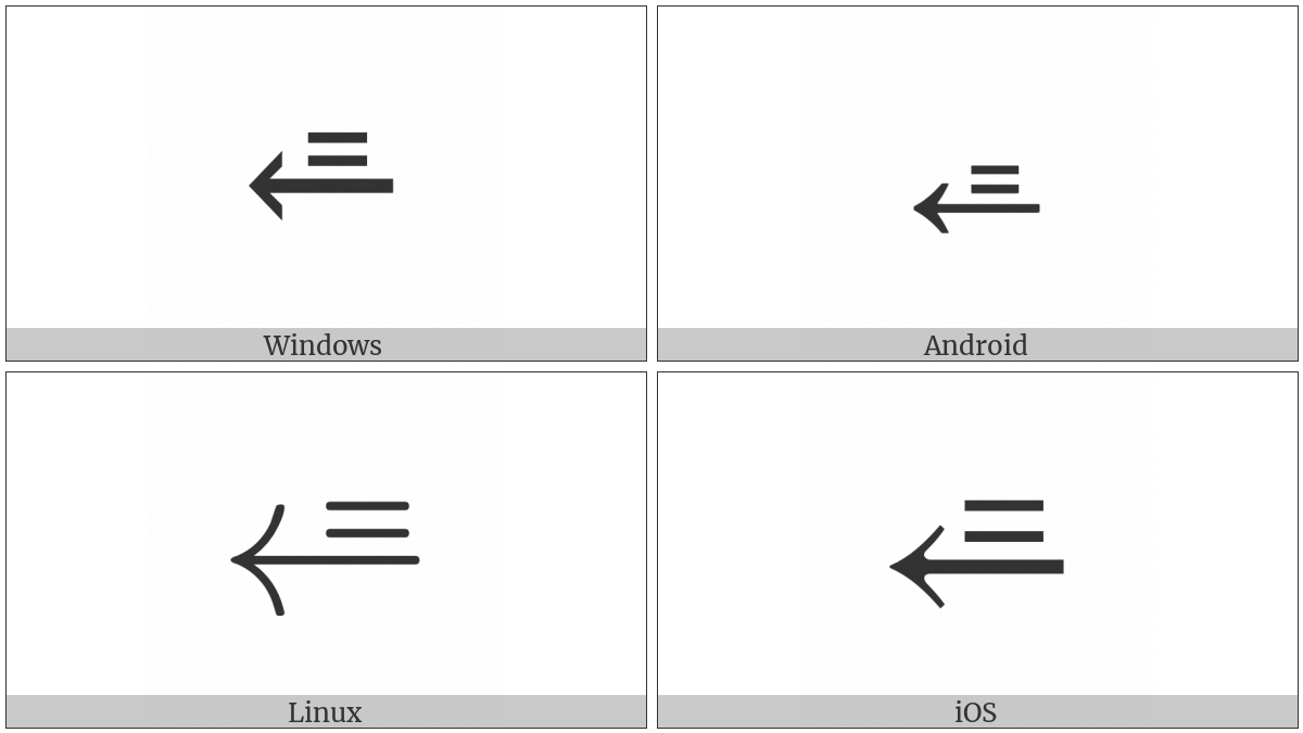 Equals Sign Above Leftwards Arrow on various operating systems