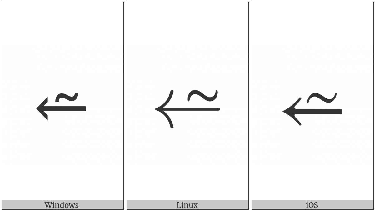 Tilde Operator Above Leftwards Arrow on various operating systems