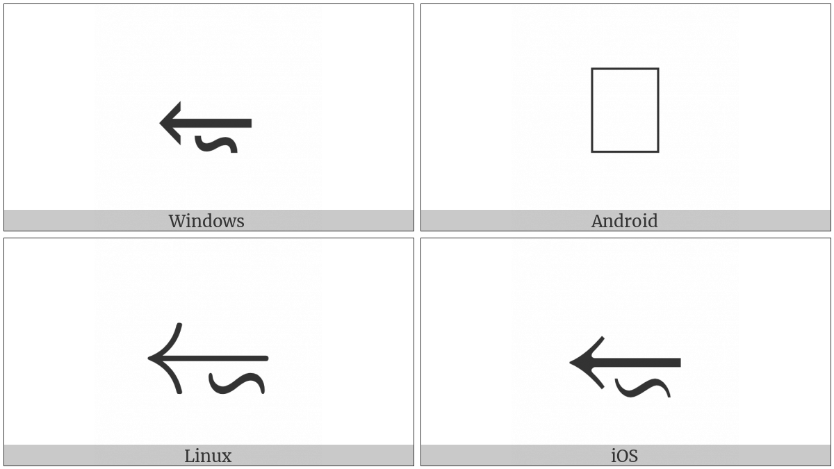Leftwards Arrow Above Reverse Tilde Operator on various operating systems