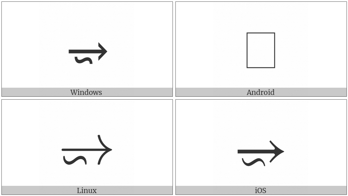 Rightwards Arrow Above Reverse Tilde Operator on various operating systems
