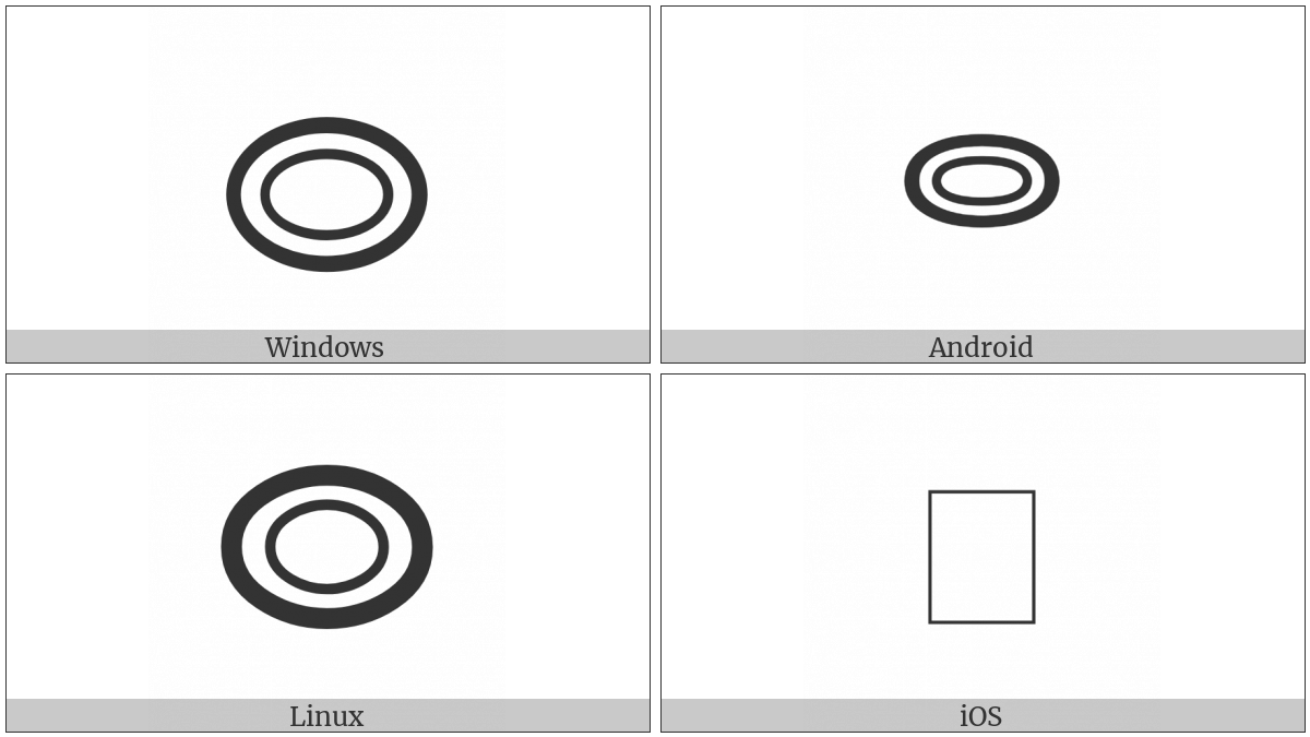 Heavy Oval With Oval Inside on various operating systems