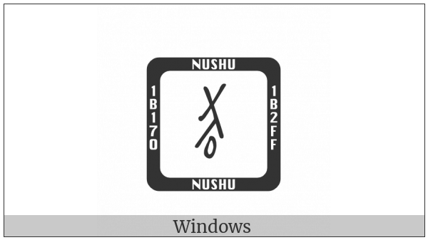 Nushu Character-1B171 on various operating systems