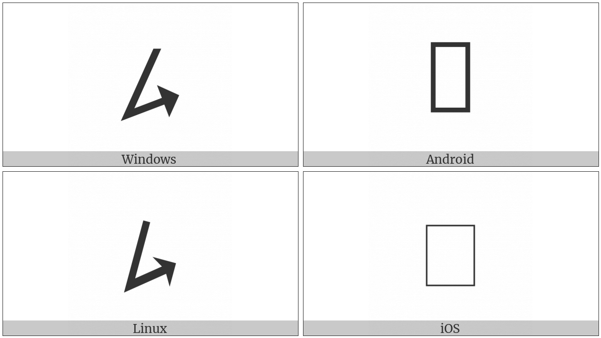 Bent Arrow Pointing Downwards Then North East on various operating systems