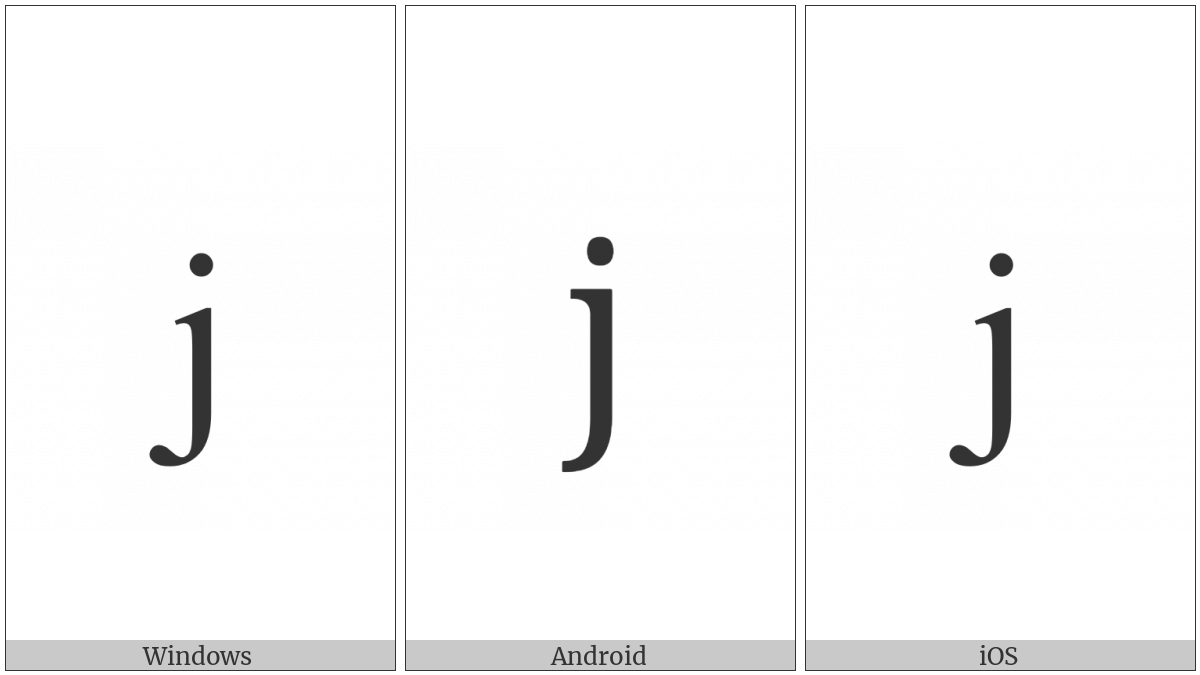 Cyrillic Small Letter Je on various operating systems