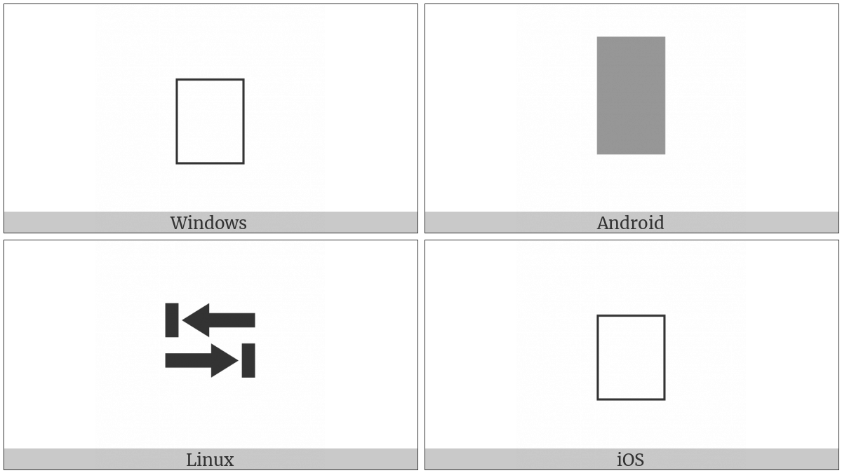 Horizontal Tab Key on various operating systems