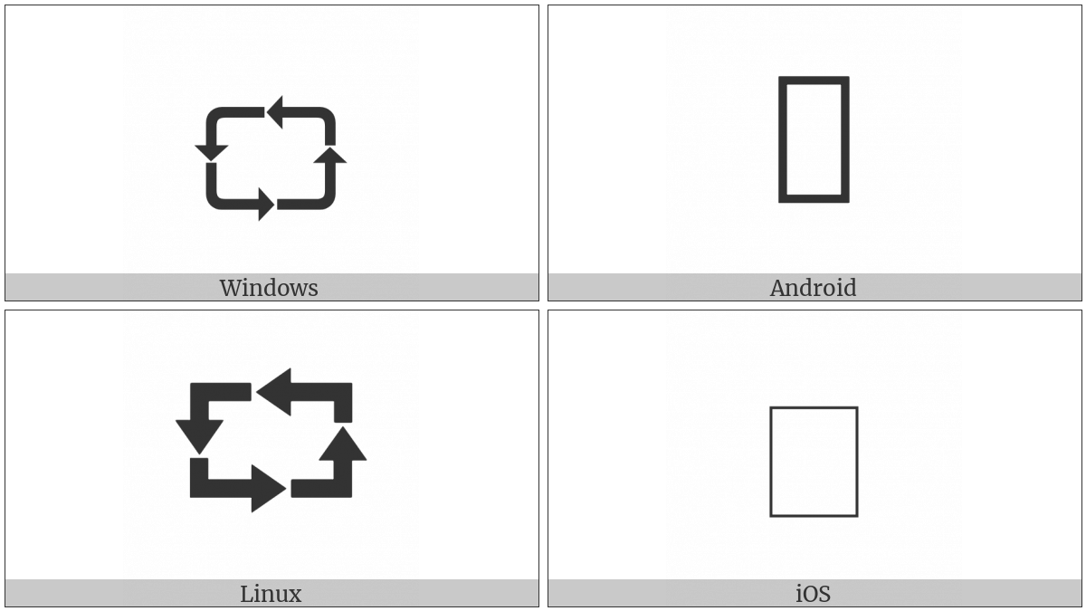 Four Corner Arrows Circling Anticlockwise on various operating systems
