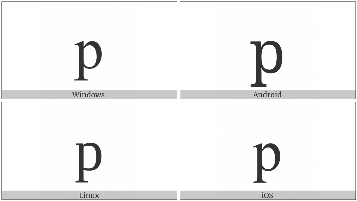 LATIN SMALL LETTER P utf-8 character