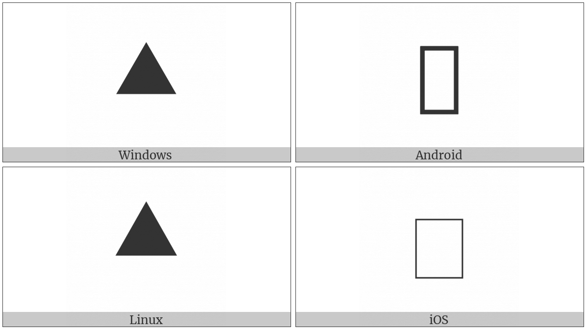 Black Medium Up-Pointing Triangle Centred on various operating systems