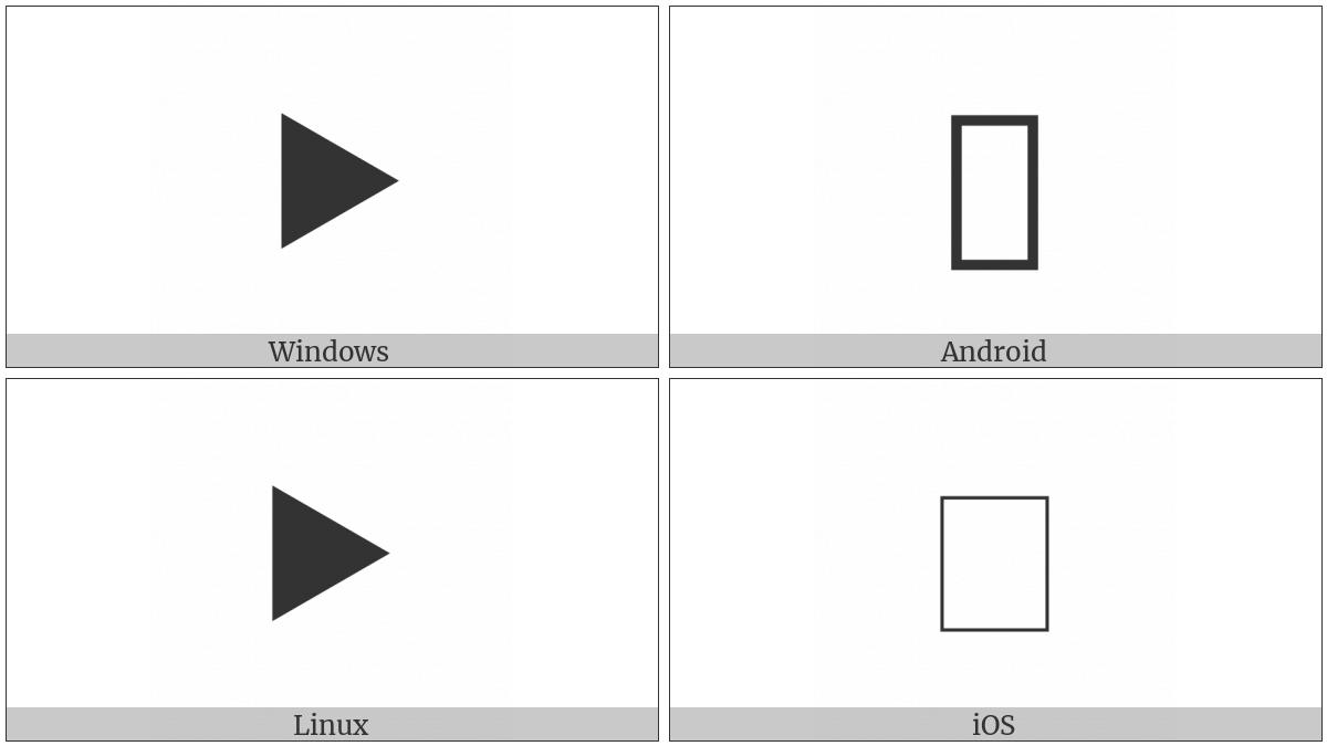 Black Medium Right-Pointing Triangle Centred on various operating systems